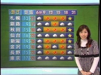 24/7 -TWENTY FOUR/SEVEN--エロ